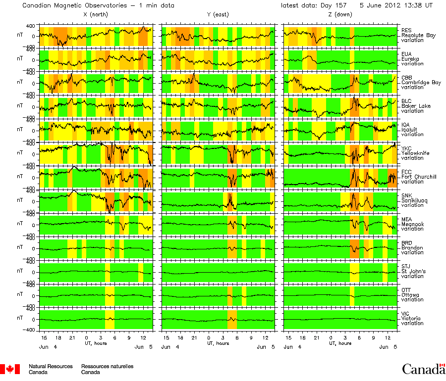 HAARPに地震波か?研究用65:400nTの地震電磁波到来!_e0171614_2315995.png