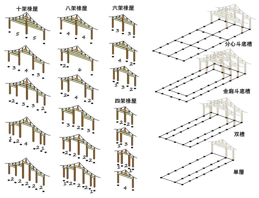 営造法式の研究(2) 中央公論美術出版 価格比較: 八田mcのブログ