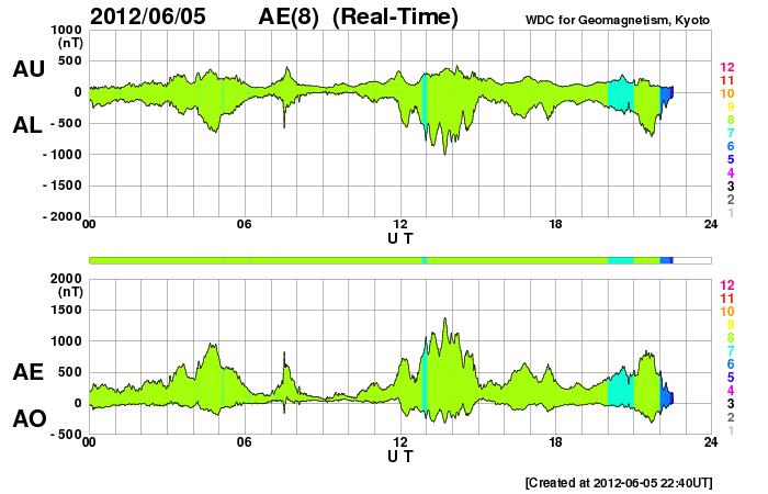 HAARPに地震波か?研究用65:400nTの地震電磁波到来!_e0171614_8501251.png