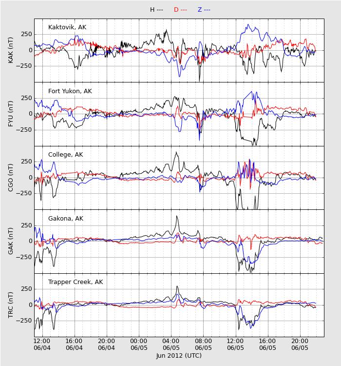 HAARPに地震波か?研究用65:400nTの地震電磁波到来!_e0171614_8505290.png