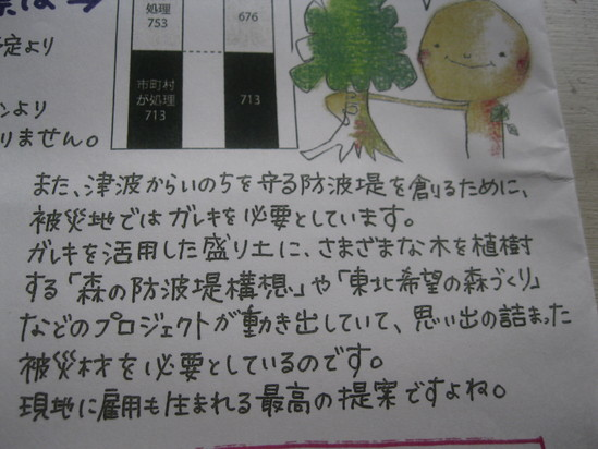 昨夜の「会議」から~☆_a0125419_821932.jpg