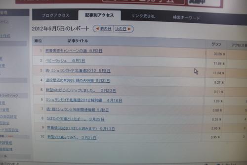 ブログ投稿の裏側 6月7日_f0113639_14423188.jpg