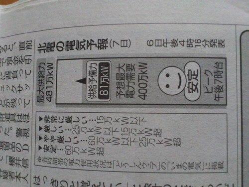 北海道の電気_b0106766_89771.jpg