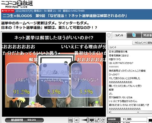 日本でもインターネット選挙運動が解禁されると良いですね_b0007805_0225647.jpg
