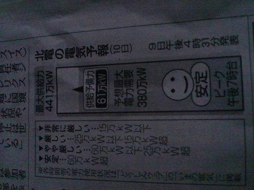 北海道の電力供給_b0106766_9359100.jpg
