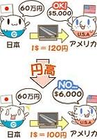 2012年世界生計費調査で東京が1位、ニューヨークは33位_b0007805_22372670.jpg