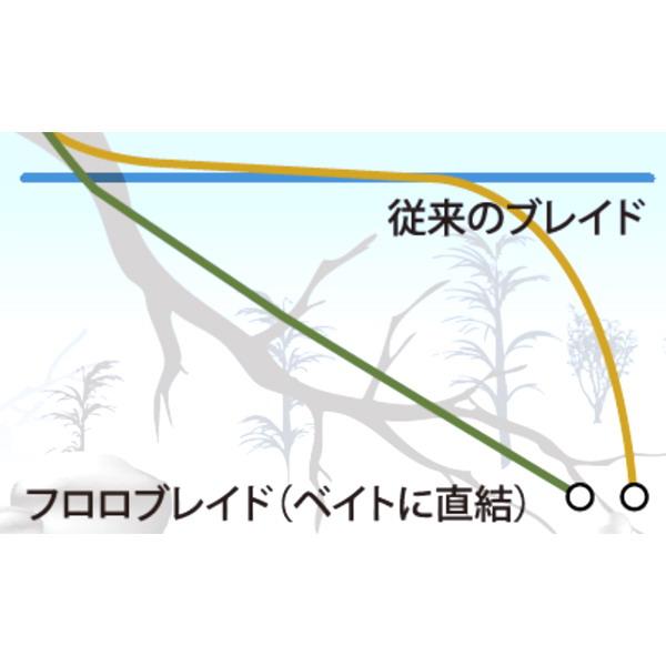 ピュアーフィシングジャパン スパイダーワイヤー_a0153216_12383834.jpg