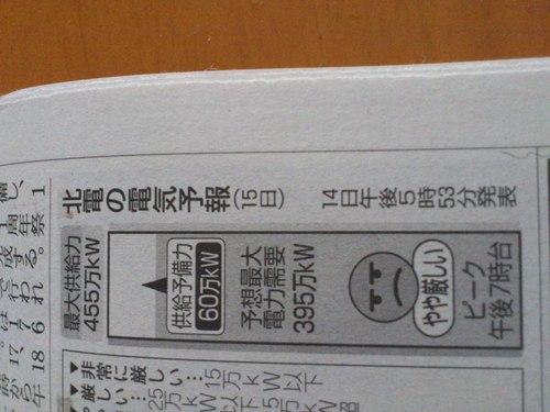 北海道の電気、やや厳しい_b0106766_794153.jpg