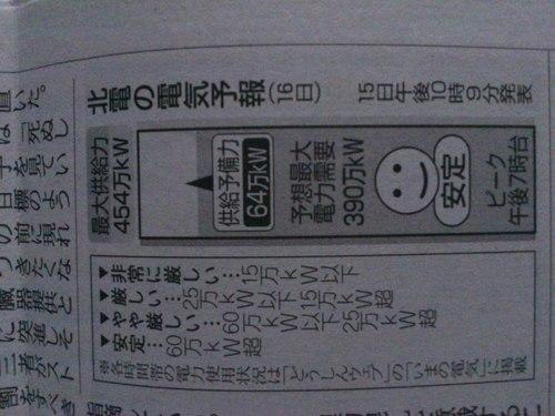今日の北海道電気予報_b0106766_8452768.jpg