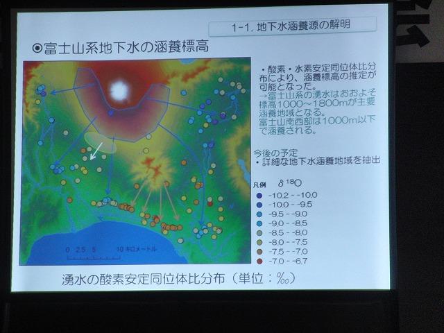 期待が大きい「マイクロ水力発電」、「地中熱」 富士市STOP温暖化地域協議会総会にて_f0141310_7244320.jpg