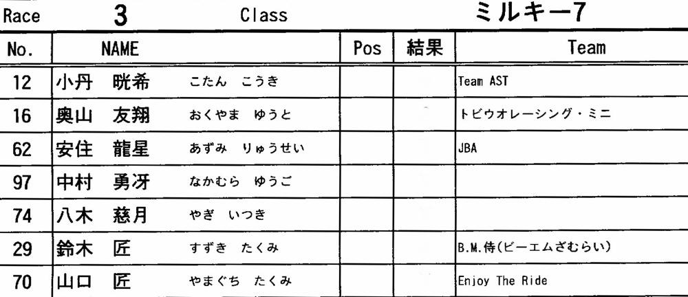 2012 JOSF 緑山6月定期戦VOL7:ミルキー7決勝 動画あり_b0065730_17571461.jpg
