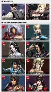 PSP『無双OROCHI2 Special』カスタムテーマ配信キャラクター投票結果発表_e0025035_0322975.jpg