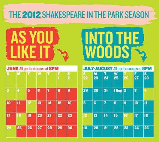 夏のニューヨークにピッタリな無料野外劇 SHAKESPEARE IN THE PARK_b0007805_2154111.jpg