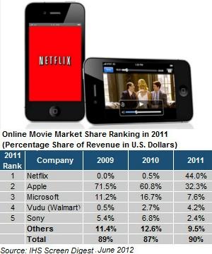 岸さん、アメリカに「ネット上のコンテンツは無料」って考え方が蔓延してたのは昔の話ですよ_b0007805_15265932.jpg