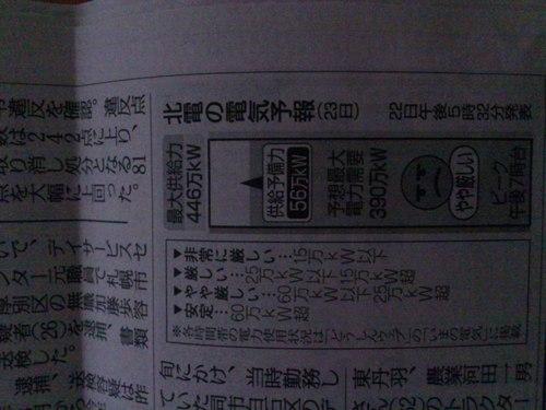 北海道の電気予報_b0106766_6383451.jpg
