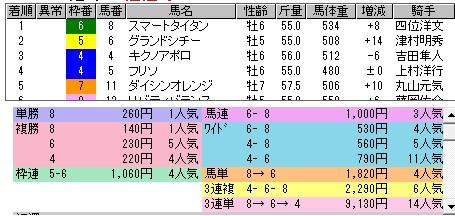 c0030536_2201960.jpg
