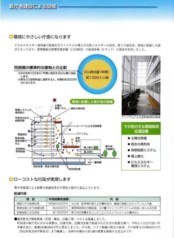 町田市新庁舎落成式_f0059673_8193067.jpg