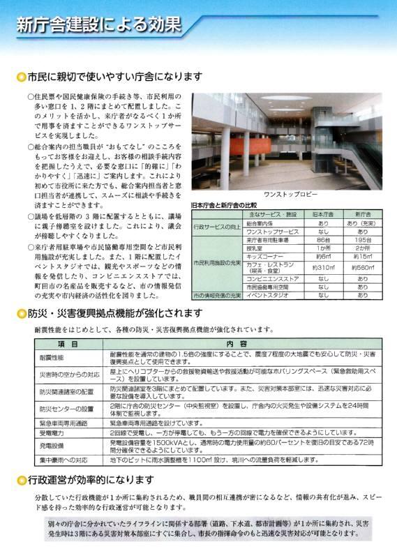 町田市新庁舎落成式_f0059673_8194230.jpg