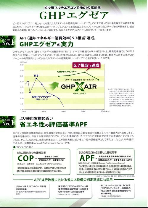 電力会社の成長戦略:オール電化社会の構築?Ⅱ(都市ガス化率、ガスヒートポンプGHP、COP、APF)_e0223735_1154368.jpg