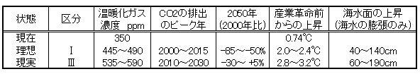 a0120033_15593472.jpg