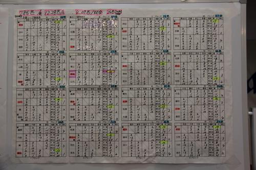 JFT全日本アユトーナメント第1日結果_f0175450_22361882.jpg