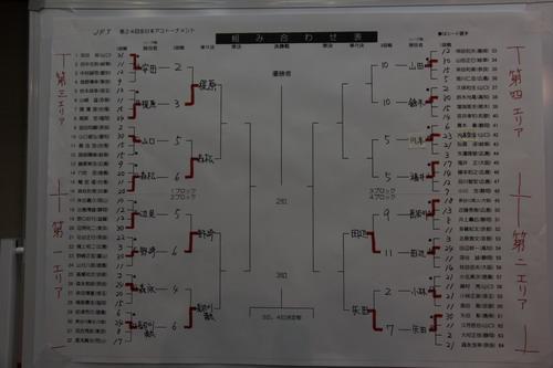 JFT全日本アユトーナメント第1日結果_f0175450_22395120.jpg