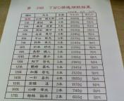 TWC 結果表_f0164669_21185917.jpg