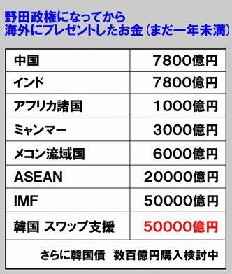 ジョーク:「ODA円借款返せよ、習近平!金もね〜のにAKB48なんか作るんじゃね〜〜ぞ」by麻生_e0171614_2258687.jpg