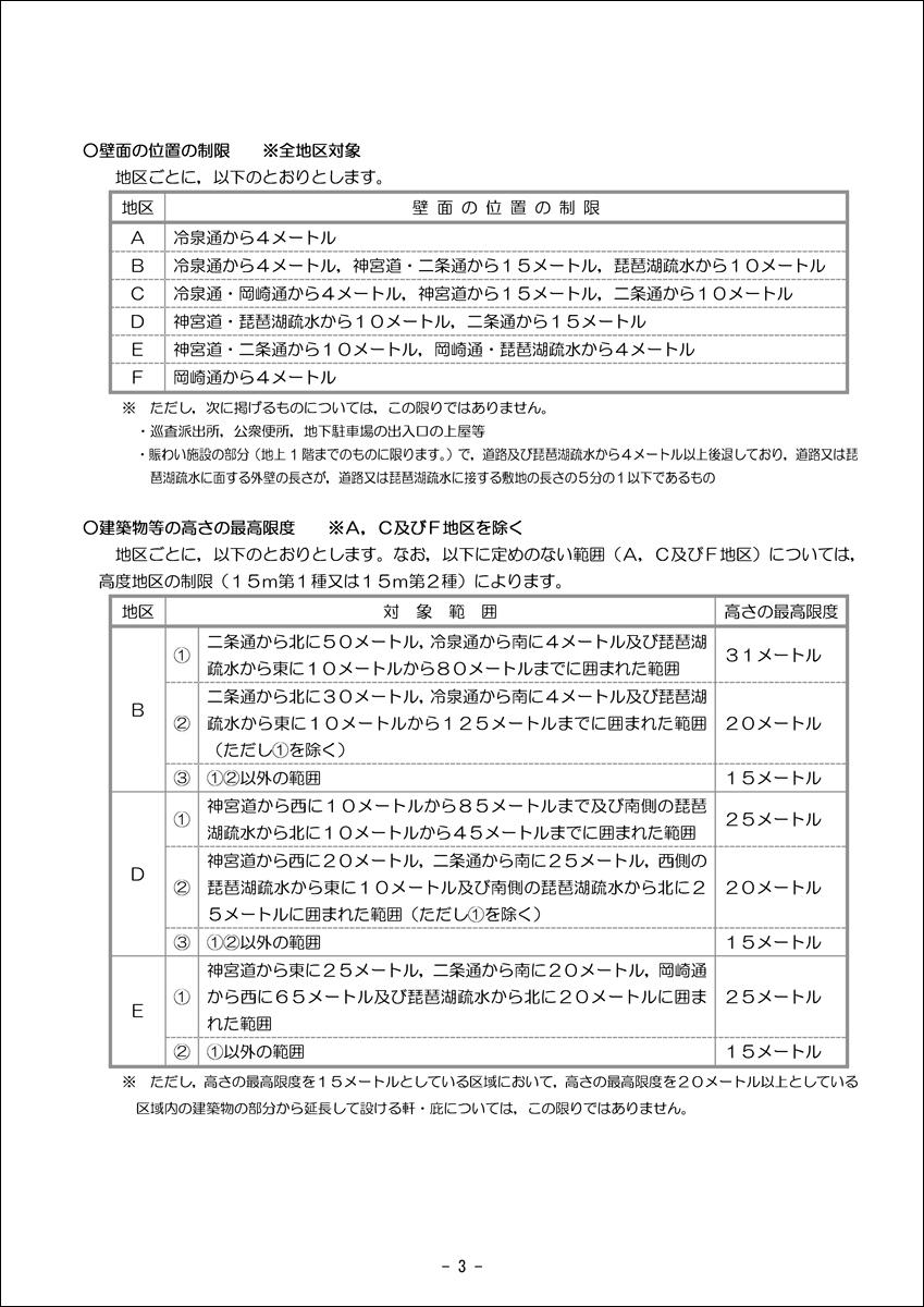 2012-02-01 岡崎地域における都市計画の見直しについて-「京都市情報館」_d0226819_16585677.jpg