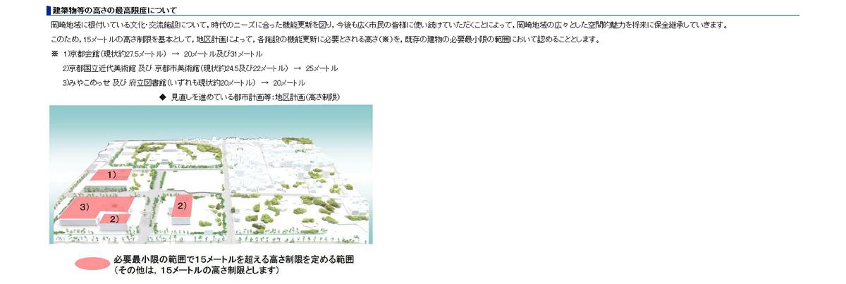 2012-02-01 広々とした空間的魅力の保全継承について-「京都市情報館」_d0226819_17115524.jpg