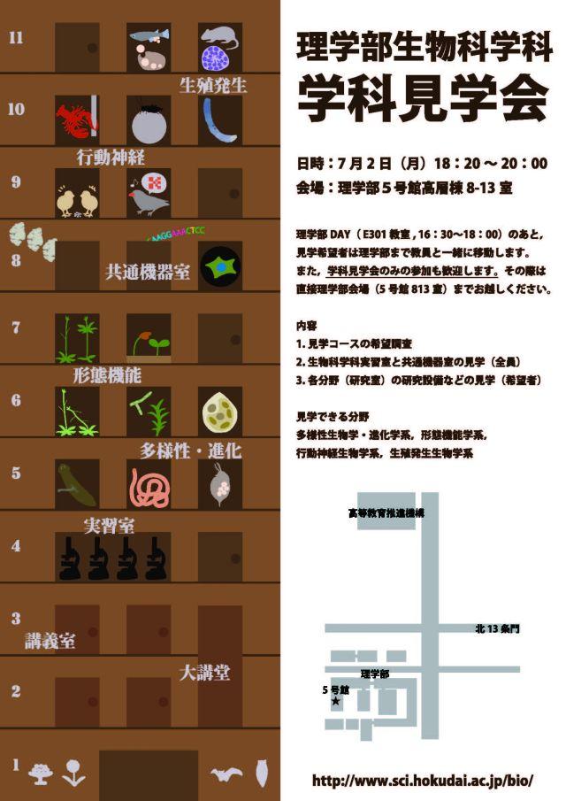 理学部DAYと生物科学科(生物)見学会_c0025115_16141062.jpg