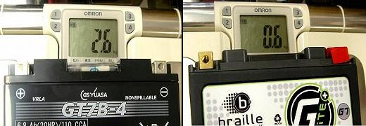 新型リチウムバッテリーのブライルバッテリー登場!_b0163075_1225160.jpg