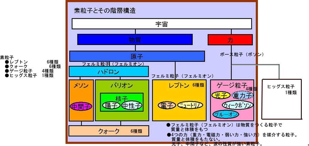 b0015651_001064.jpg