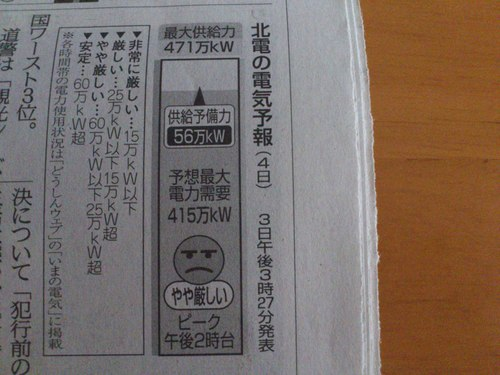 北電の電気予報_b0106766_844250.jpg