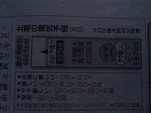 やや厳しい北海道の電力供給_b0106766_727637.jpg