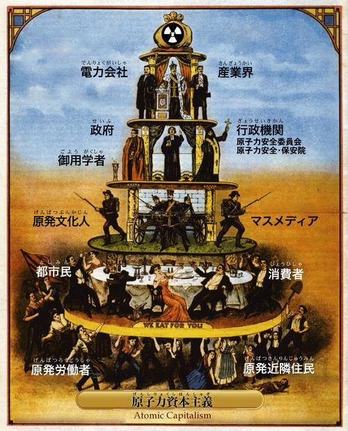 ▼文化人類学解放講座 「もうひとつの経済」の人類学_d0017381_22344114.jpg