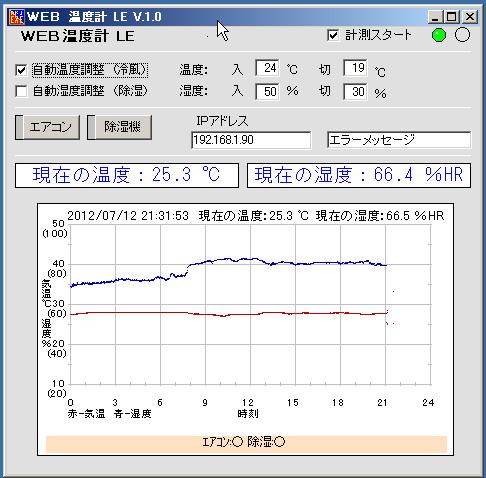 エアコン、除湿機コントローラ盤_c0061727_223052100.jpg