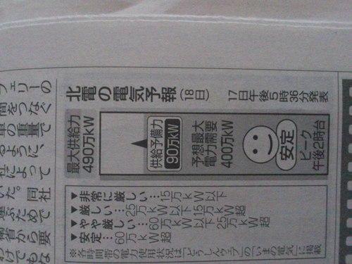 北海道の本日の電気_b0106766_801841.jpg