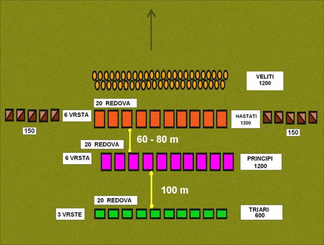 羅馬軍團三線步兵方陣(Triplex Acies)_e0040579_13371239.jpg