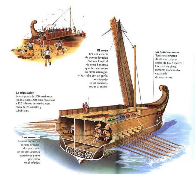 第一次布匿戰爭-BC 260 邁利海戰_e0040579_12463386.jpg