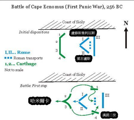 第一次布匿戰爭-BC256 埃克諾姆斯角海戰_e0040579_23111815.jpg