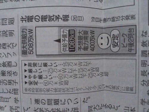 函館の電力は安定_b0106766_8462496.jpg
