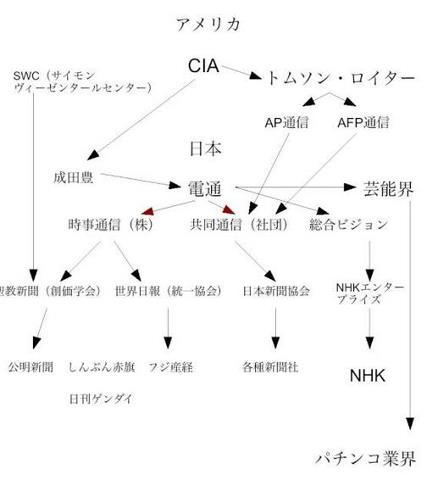 今日も~☆_a0125419_9493678.jpg