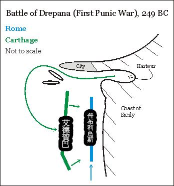 第一次布匿戰爭-BC249得雷帕納海戰_e0040579_065185.png