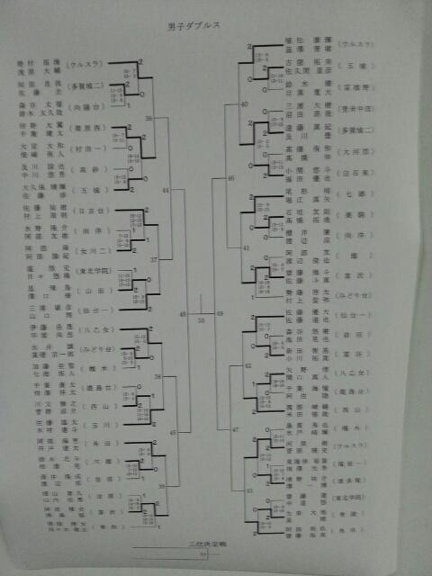 中体連権大会 途中結果_f0236646_2229202.jpg