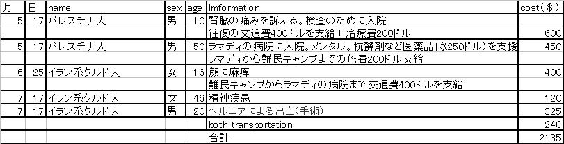 b0041661_1013136.jpg