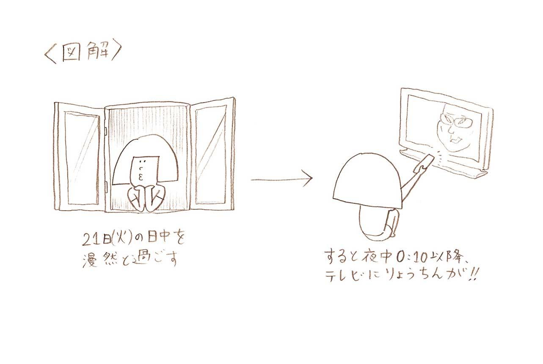 告知 :  NHKテクネの放映日22日(水)に変更、&12日の紙芝居の出番は20時15分ごろ_d0151007_2231116.jpg