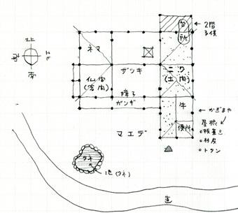 旧高柳町「荻ノ島集落」の民家の実測調査に行ってきました(その2)。_c0195909_10114010.jpg