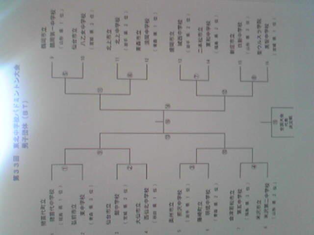 全中への道_f0236646_20113770.jpg