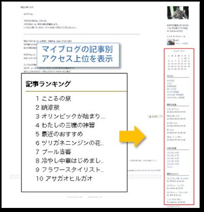 ブログメニューに記事ランキングが増えました_a0029090_1613178.png